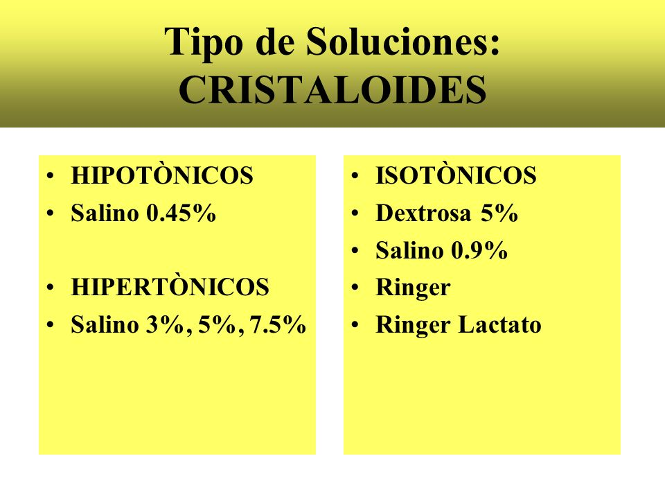 Tipo de Soluciones: CRISTALOIDES