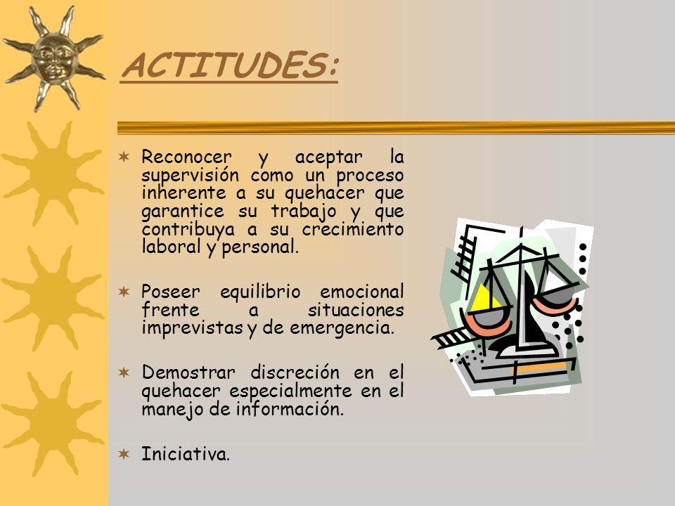 ACTITUDES: