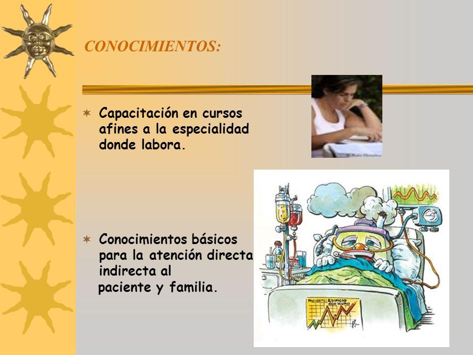 CONOCIMIENTOS: Capacitación en cursos afines a la especialidad donde labora. Conocimientos básicos para la atención directa e indirecta al.