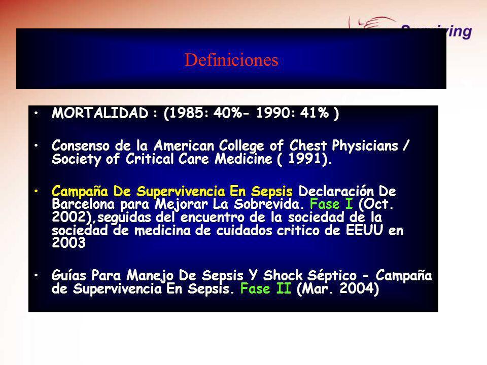 Definiciones MORTALIDAD : (1985: 40%- 1990: 41% )