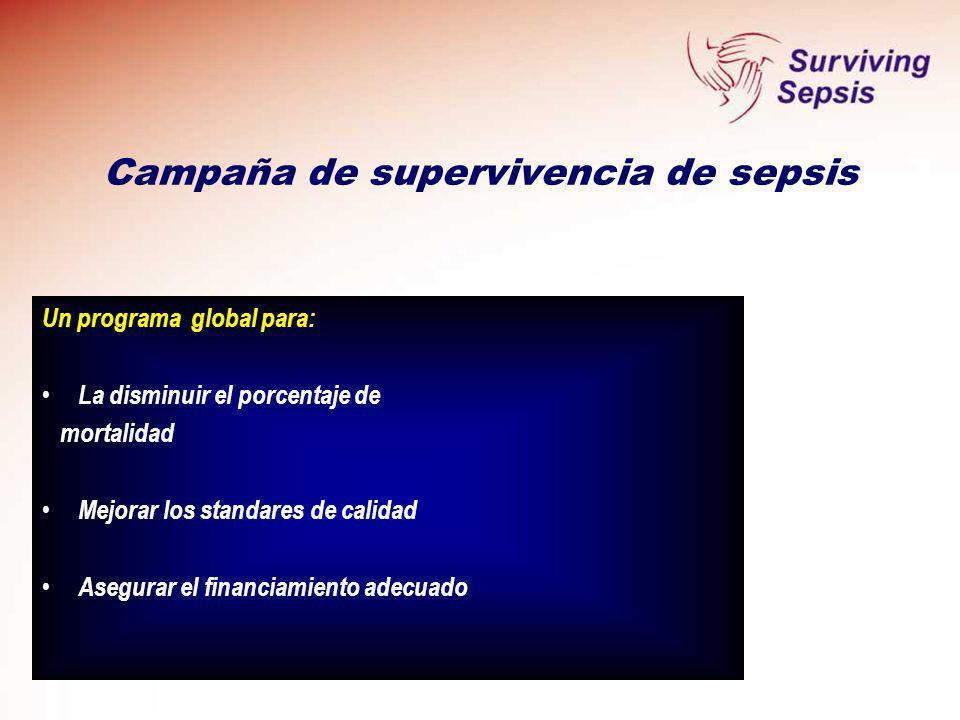 Campaña de supervivencia de sepsis