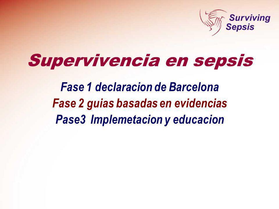 Supervivencia en sepsis