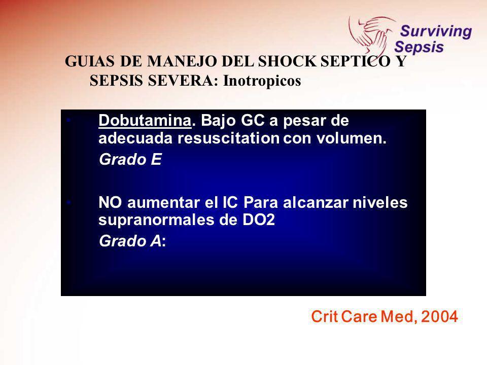 GUIAS DE MANEJO DEL SHOCK SEPTICO Y SEPSIS SEVERA: Inotropicos