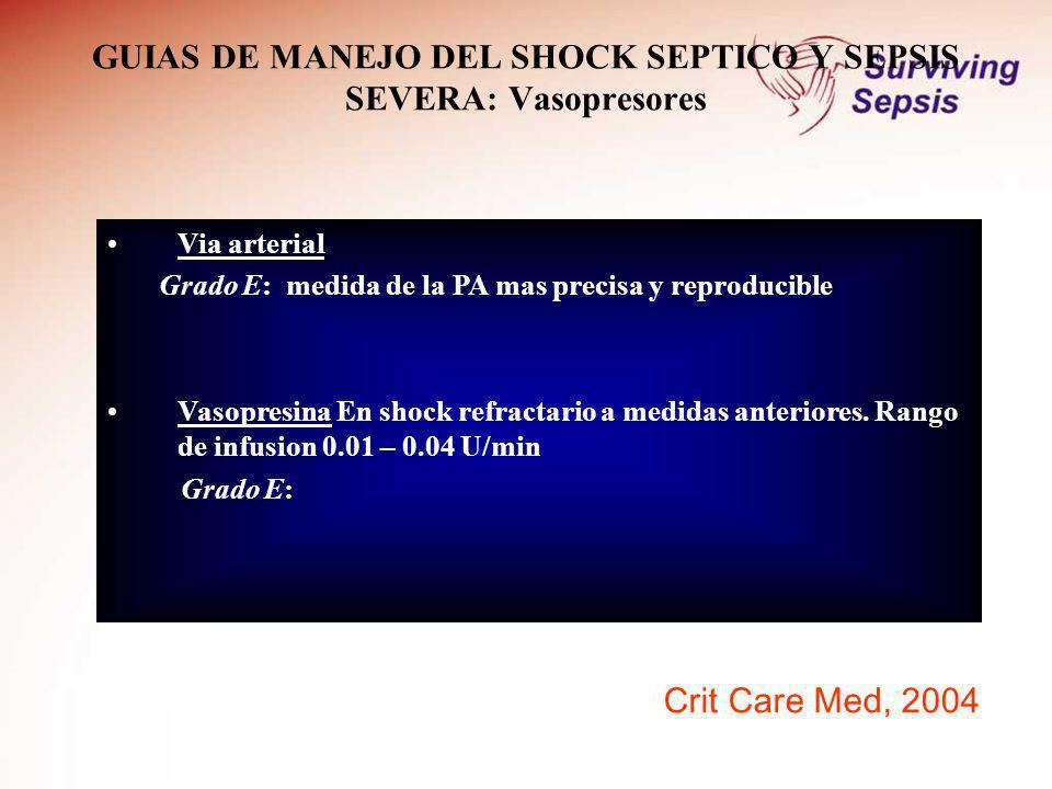 GUIAS DE MANEJO DEL SHOCK SEPTICO Y SEPSIS SEVERA: Vasopresores