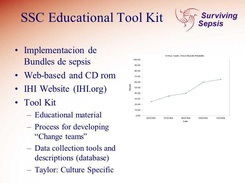 SSC Educational Tool Kit