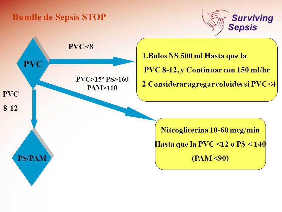 Bundle de Sepsis STOP PVC