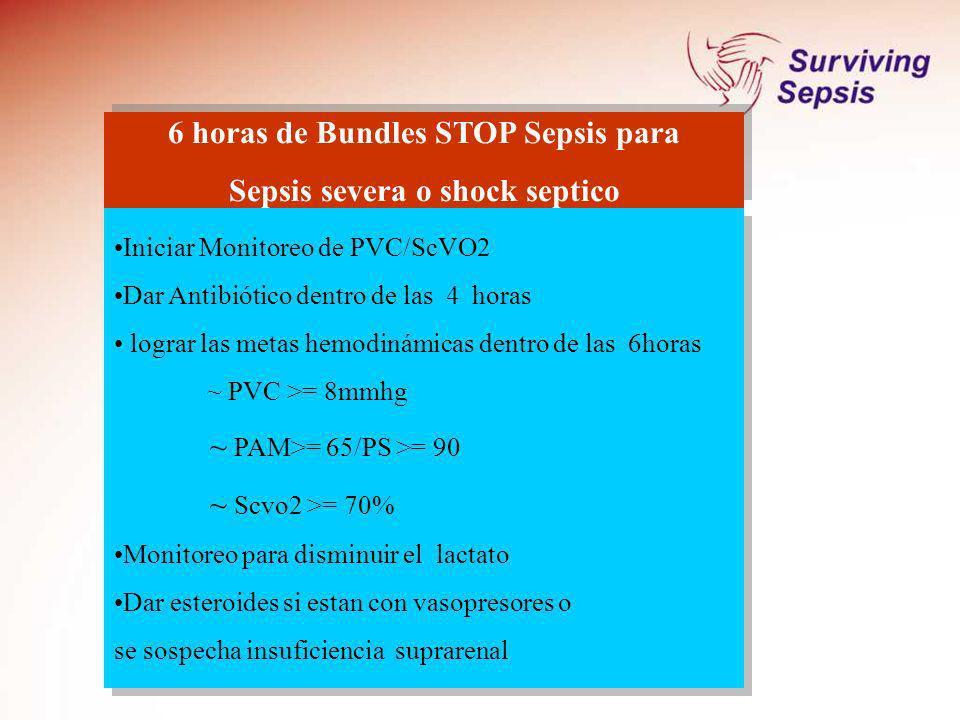 6 horas de Bundles STOP Sepsis para Sepsis severa o shock septico