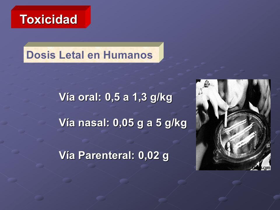 Toxicidad Dosis Letal en Humanos Vía oral: 0,5 a 1,3 g/kg