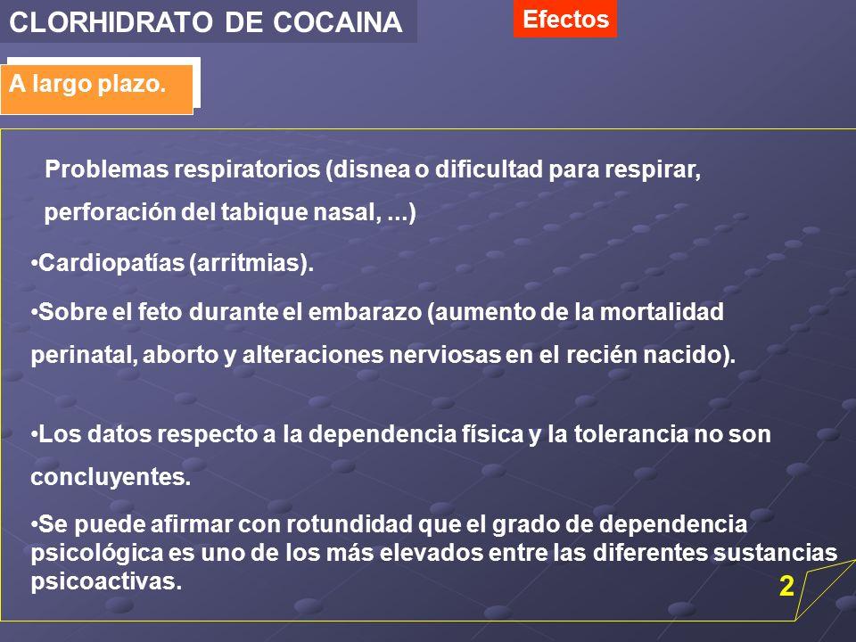 CLORHIDRATO DE COCAINA
