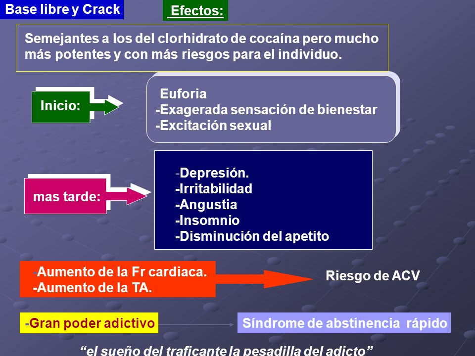Base libre y Crack Efectos: Semejantes a los del clorhidrato de cocaína pero mucho. más potentes y con más riesgos para el individuo.