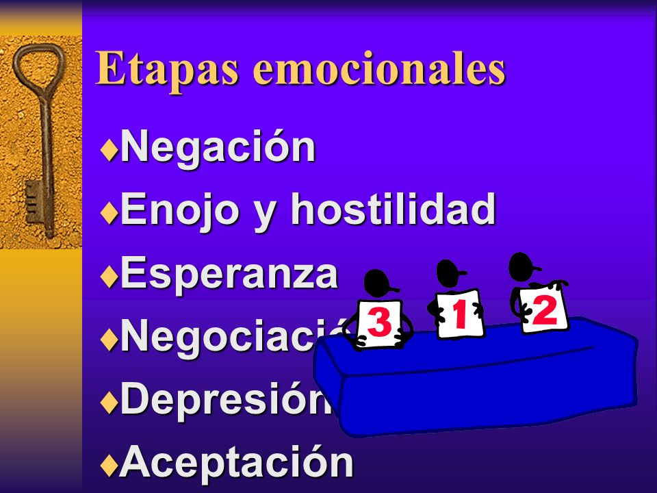 Etapas emocionales Negación Enojo y hostilidad Esperanza Negociación