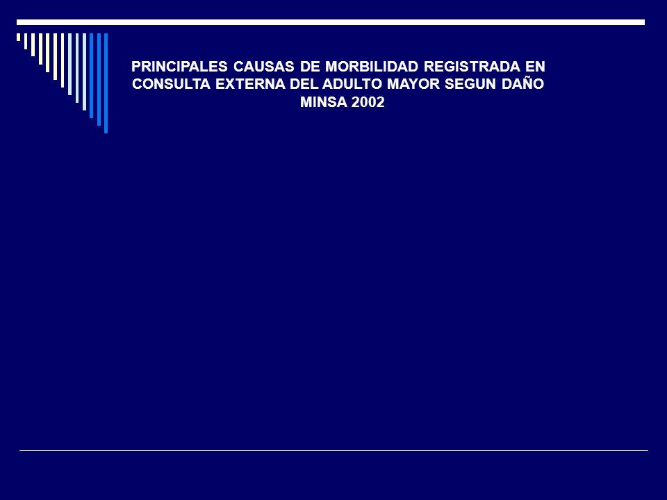 PRINCIPALES CAUSAS DE MORBILIDAD REGISTRADA EN
