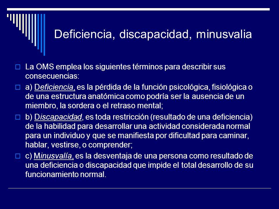 Deficiencia, discapacidad, minusvalia