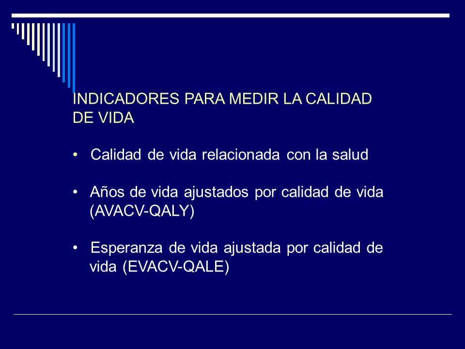 INDICADORES PARA MEDIR LA CALIDAD DE VIDA