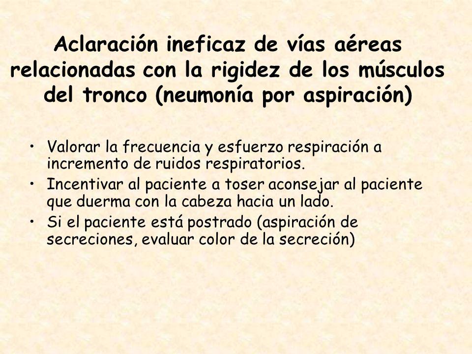 Aclaración ineficaz de vías aéreas relacionadas con la rigidez de los músculos del tronco (neumonía por aspiración)