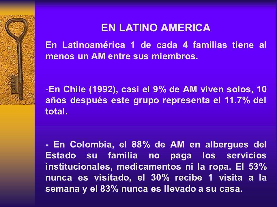 EN LATINO AMERICA En Latinoamérica 1 de cada 4 familias tiene al menos un AM entre sus miembros.