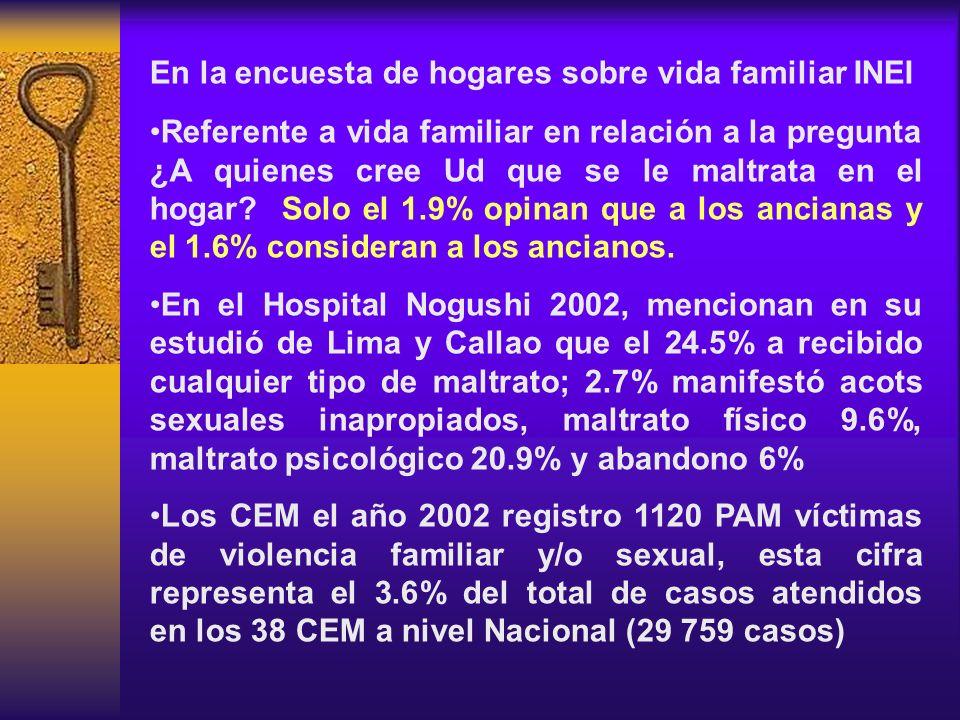 En la encuesta de hogares sobre vida familiar INEI