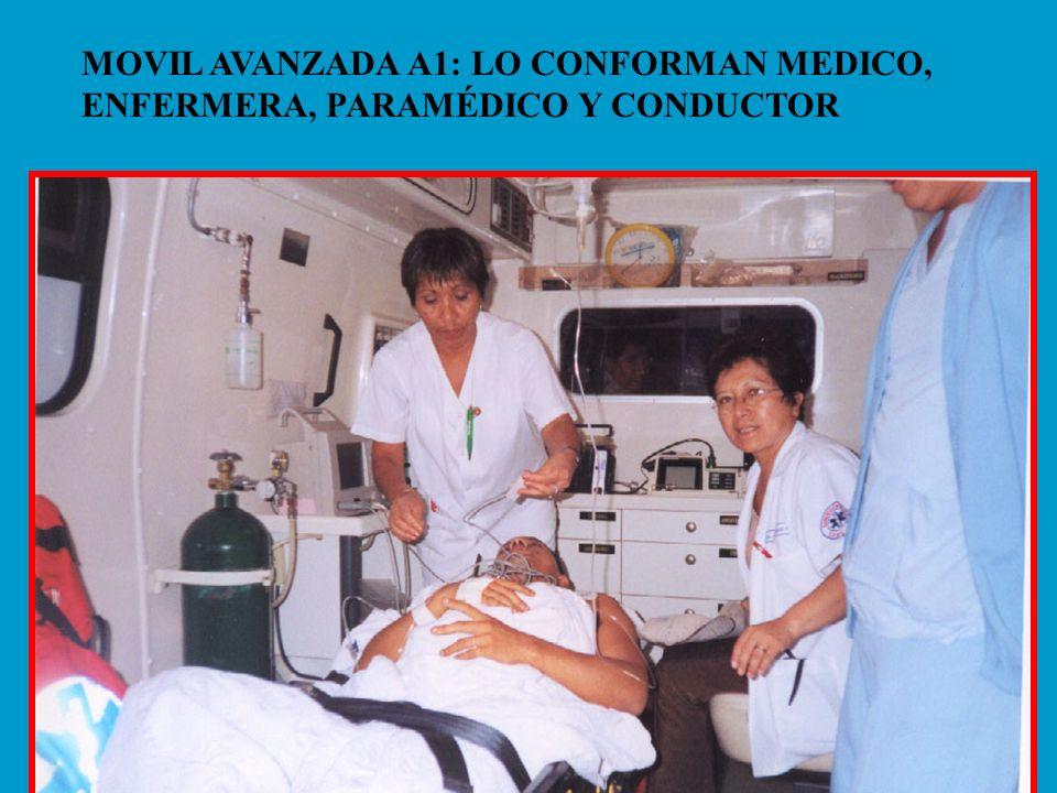 MOVIL AVANZADA A1: LO CONFORMAN MEDICO, ENFERMERA, PARAMÉDICO Y CONDUCTOR
