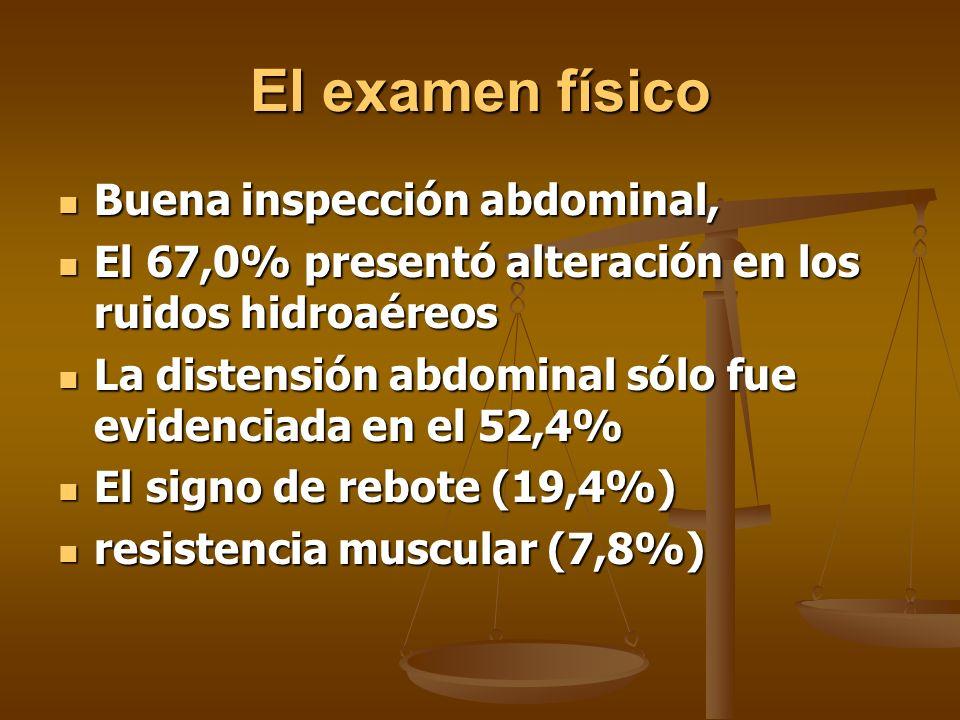 El examen físico Buena inspección abdominal,