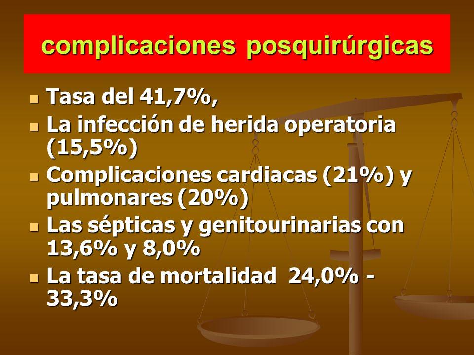 complicaciones posquirúrgicas