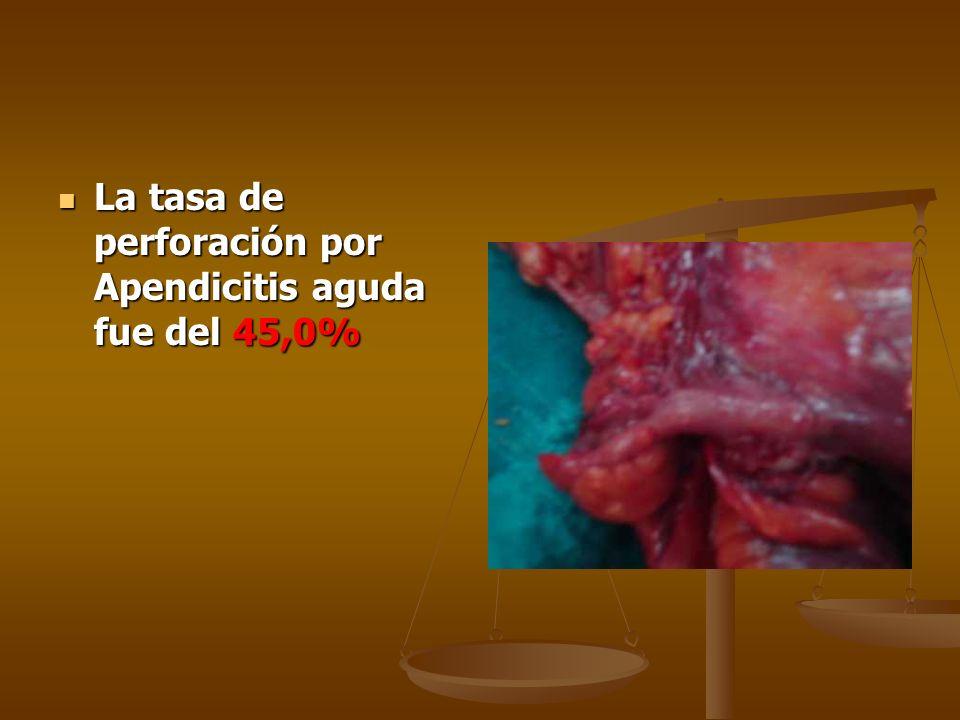 La tasa de perforación por Apendicitis aguda fue del 45,0%