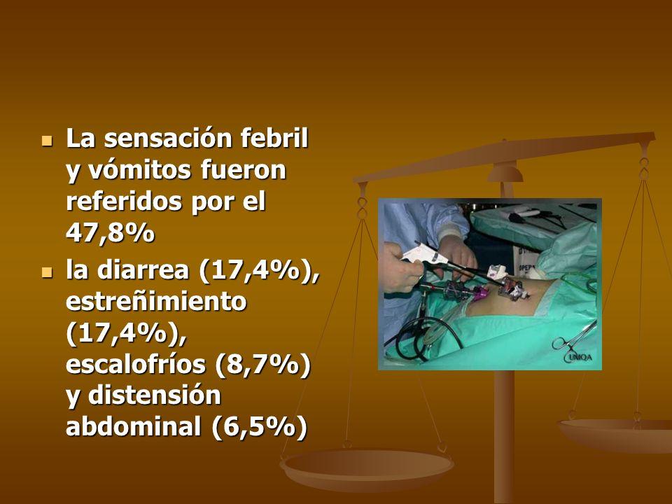La sensación febril y vómitos fueron referidos por el 47,8%