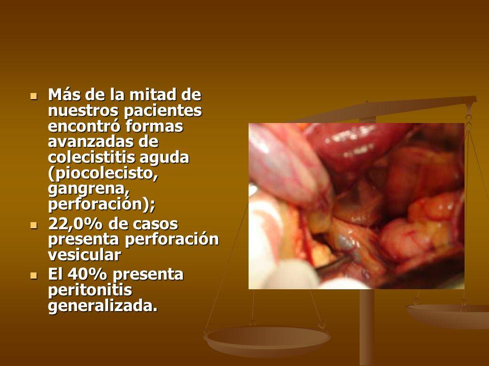 Más de la mitad de nuestros pacientes encontró formas avanzadas de colecistitis aguda (piocolecisto, gangrena, perforación);