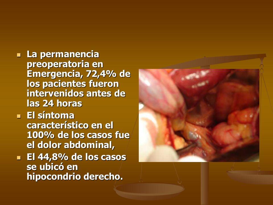La permanencia preoperatoria en Emergencia, 72,4% de los pacientes fueron intervenidos antes de las 24 horas