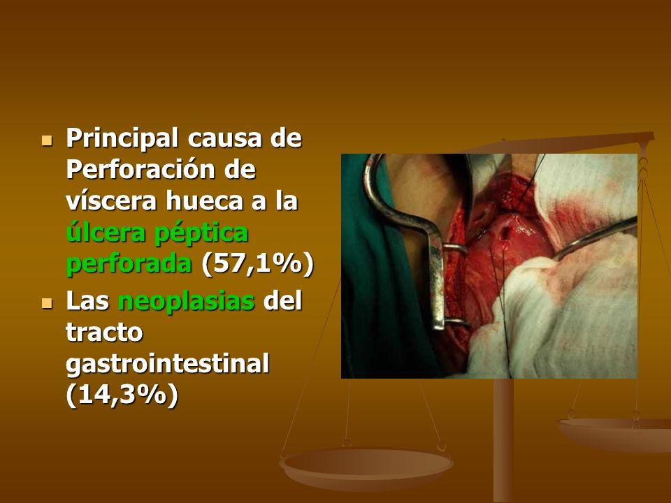 Principal causa de Perforación de víscera hueca a la úlcera péptica perforada (57,1%)