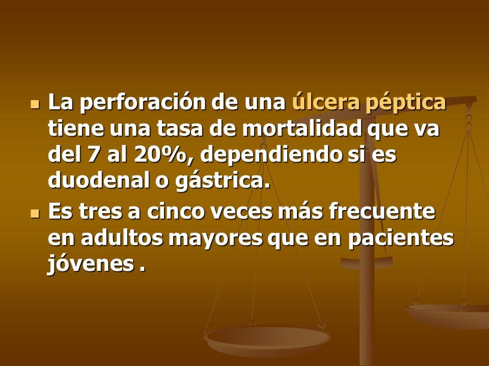 La perforación de una úlcera péptica tiene una tasa de mortalidad que va del 7 al 20%, dependiendo si es duodenal o gástrica.