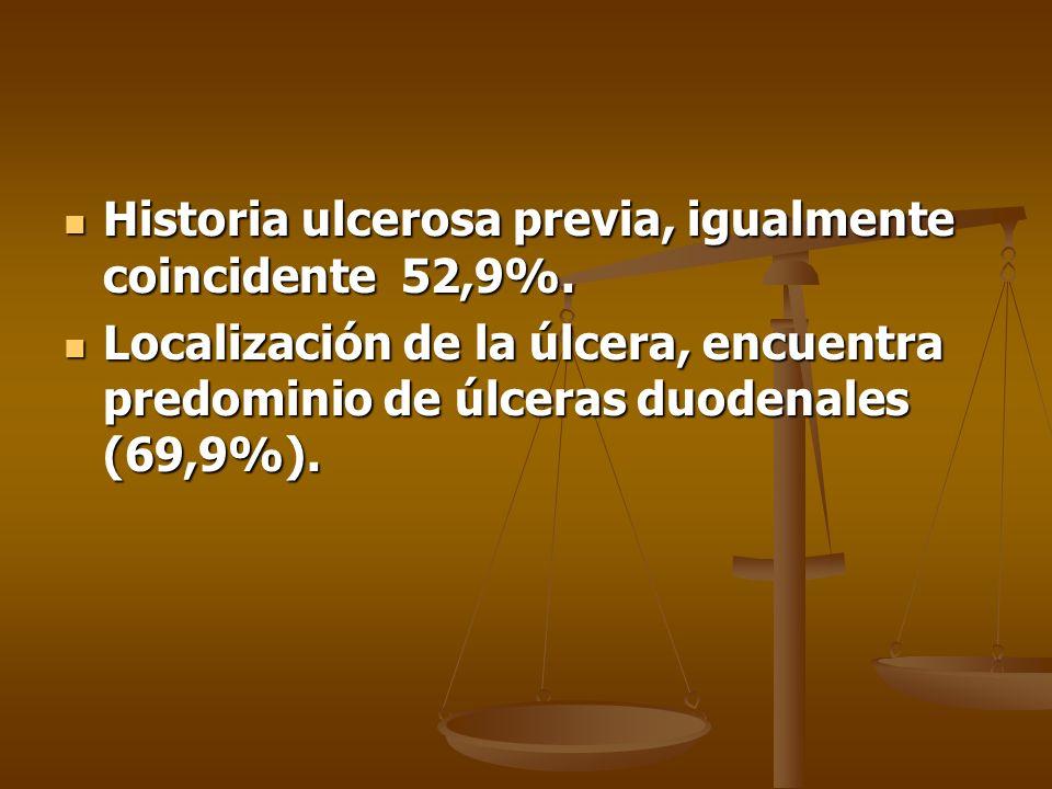 Historia ulcerosa previa, igualmente coincidente 52,9%.