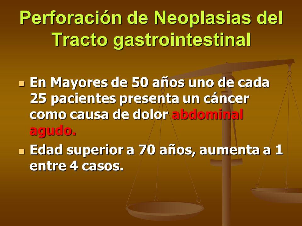 Perforación de Neoplasias del Tracto gastrointestinal