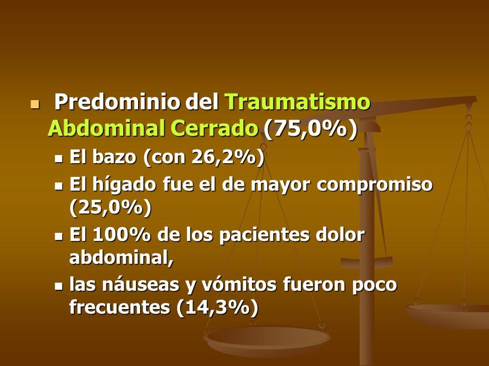Predominio del Traumatismo Abdominal Cerrado (75,0%)