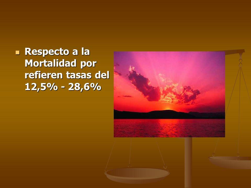 Respecto a la Mortalidad por refieren tasas del 12,5% - 28,6%