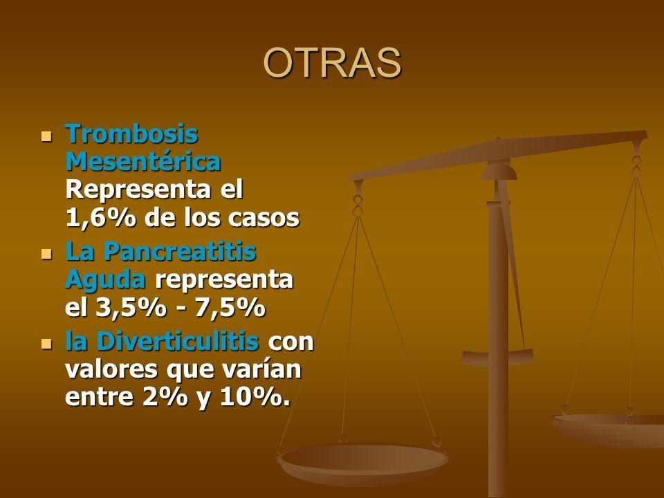 OTRAS Trombosis Mesentérica Representa el 1,6% de los casos