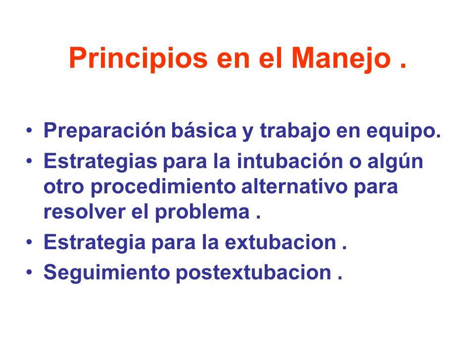 Principios en el Manejo .