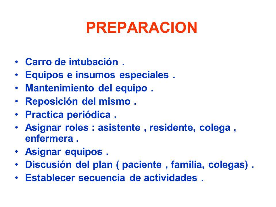 PREPARACION Carro de intubación . Equipos e insumos especiales .