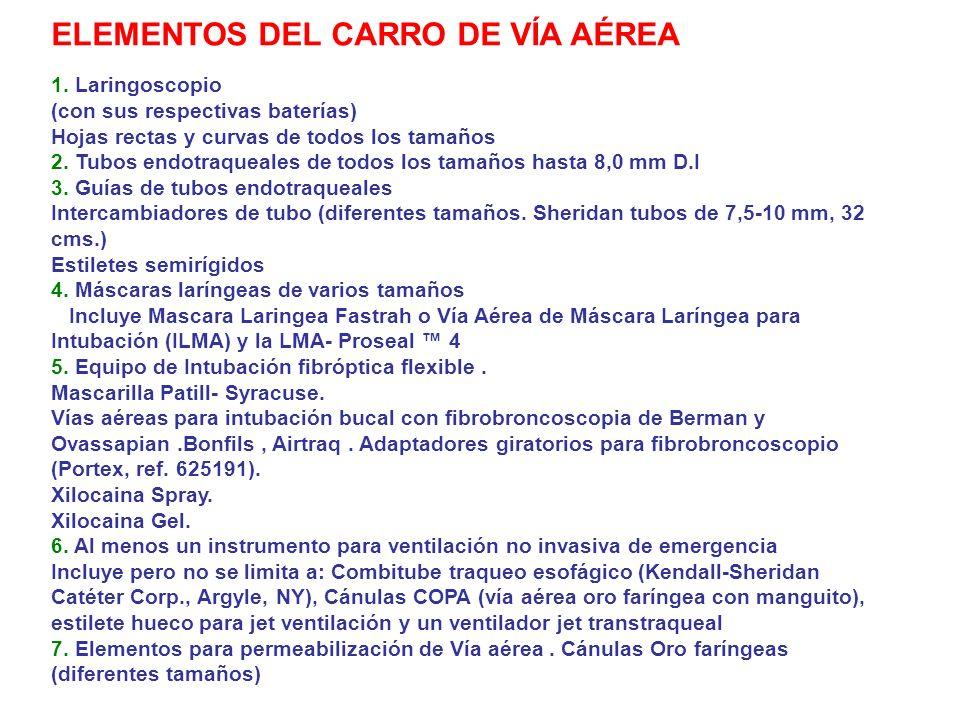 ELEMENTOS DEL CARRO DE VÍA AÉREA 1