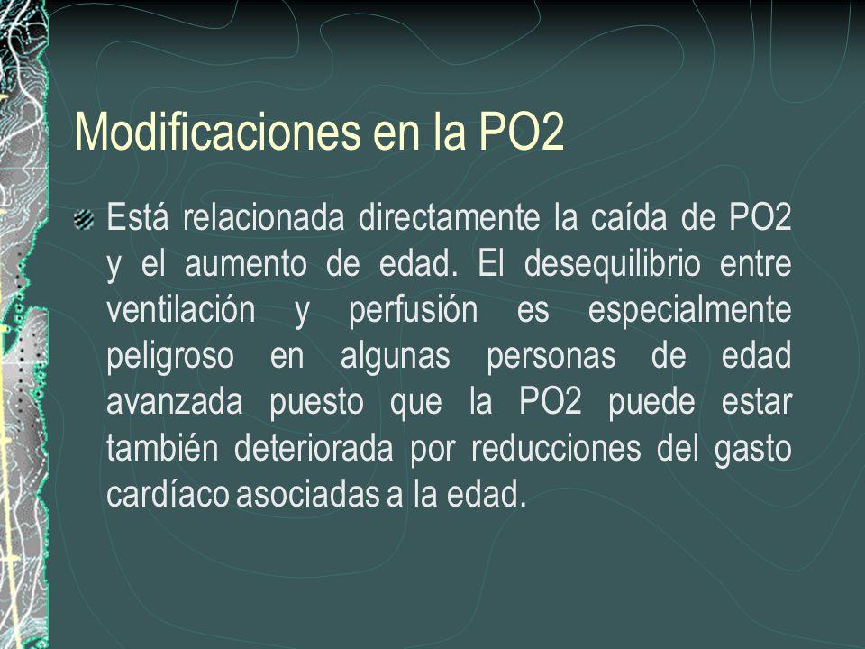 Modificaciones en la PO2