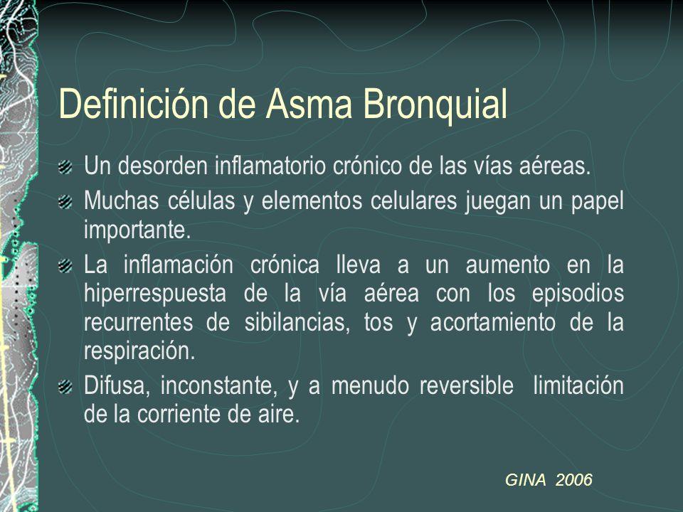 Definición de Asma Bronquial