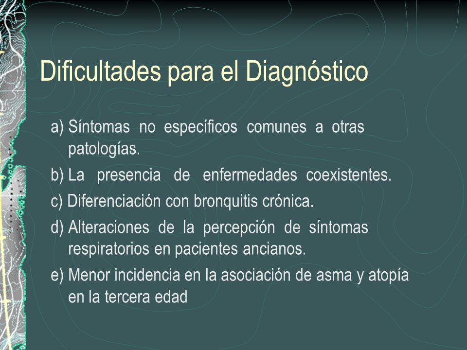 Dificultades para el Diagnóstico
