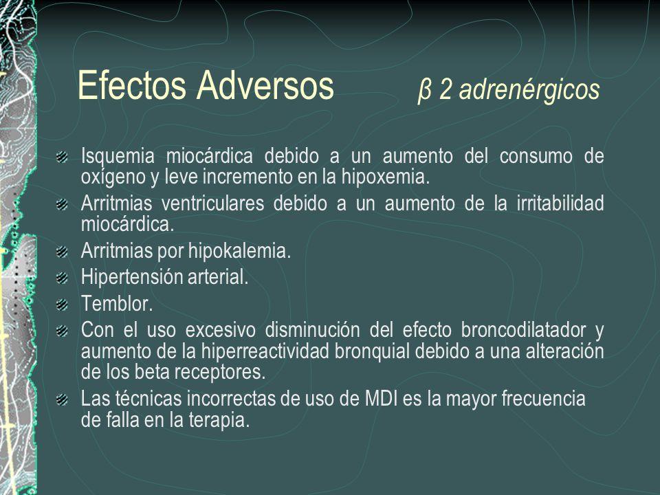 Efectos Adversos β 2 adrenérgicos