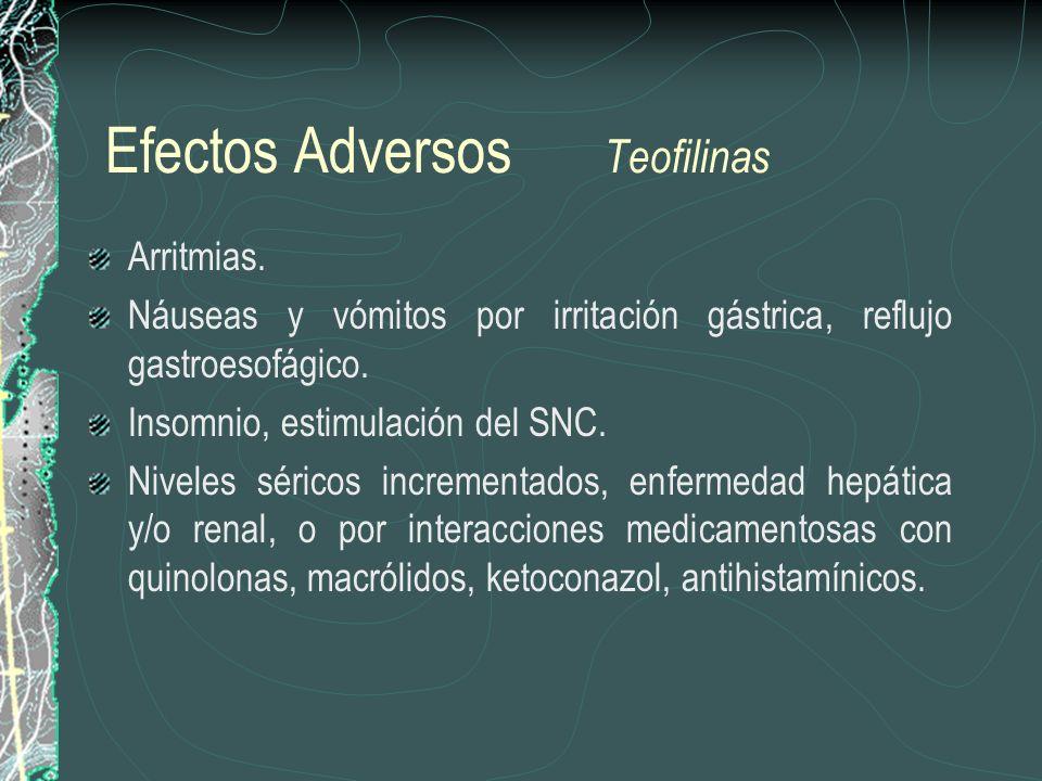 Efectos Adversos Teofilinas