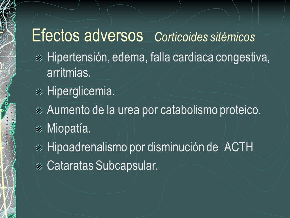 Efectos adversos Corticoides sitémicos