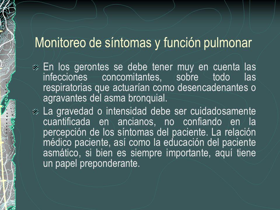 Monitoreo de síntomas y función pulmonar