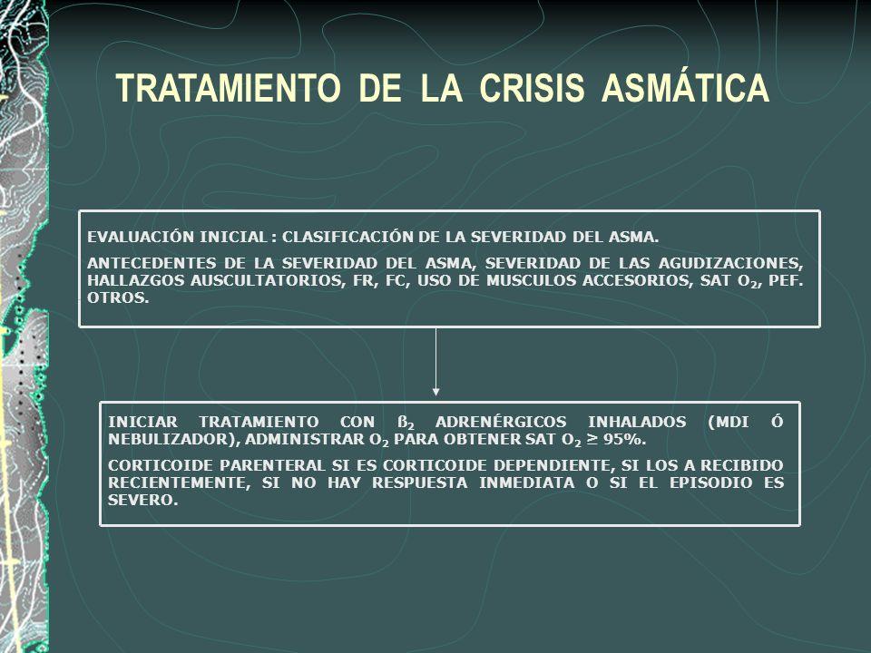 TRATAMIENTO DE LA CRISIS ASMÁTICA