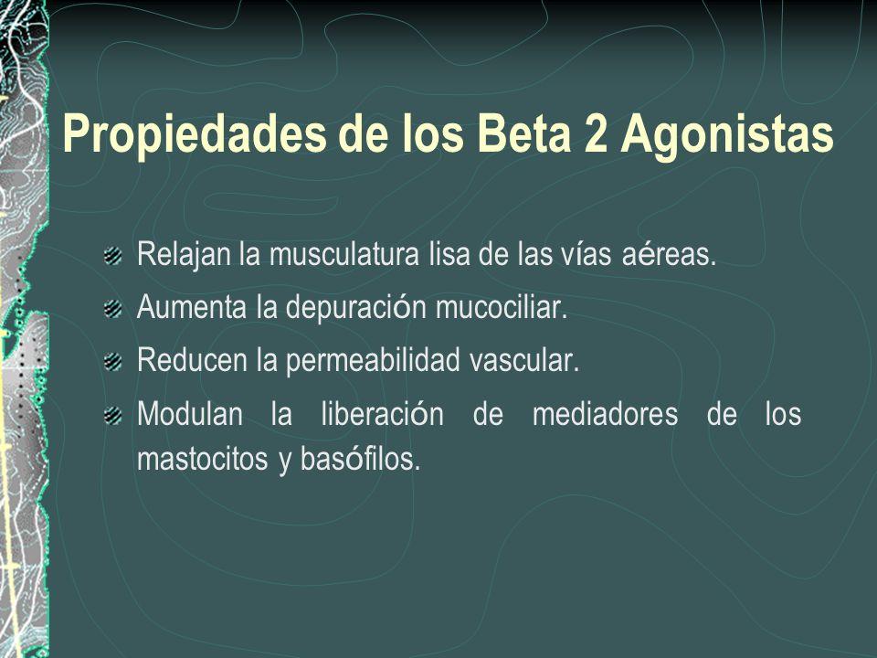 Propiedades de los Beta 2 Agonistas