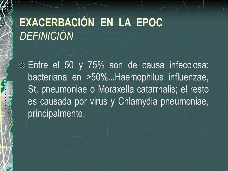 EXACERBACIÓN EN LA EPOC DEFINICIÓN
