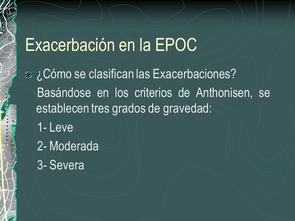Exacerbación en la EPOC