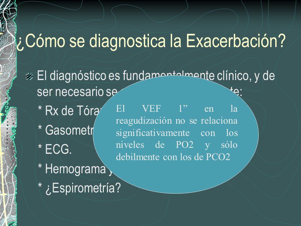 ¿Cómo se diagnostica la Exacerbación